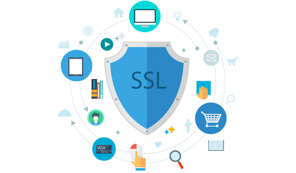 Best SSL Wildcard Certificate Providers at Low Cost, Buy