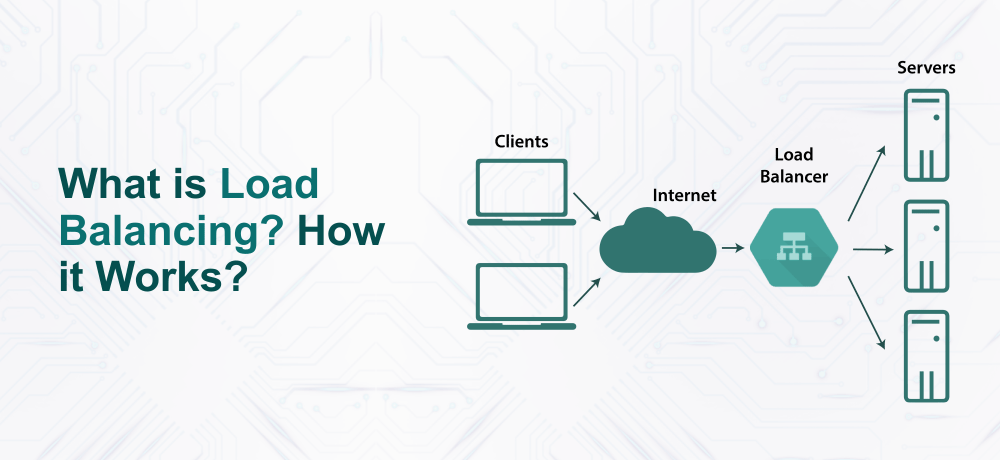 what is load balancing